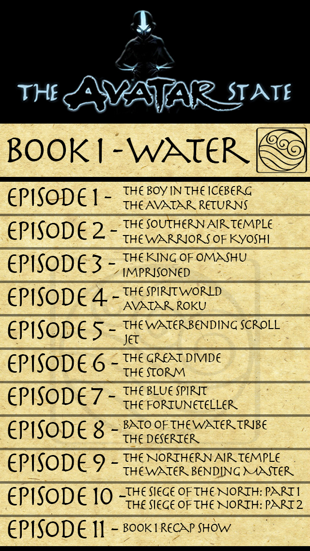 The Avatar State − Welcome to The Avatar State Podcast!